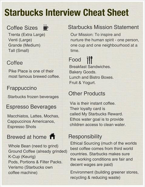Starbucks Interview: A Quick and Easy Step-By-Step Guide