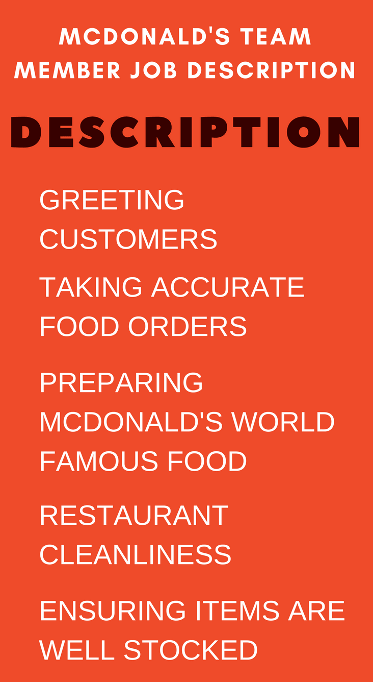 Team Member Fast Food Job Description